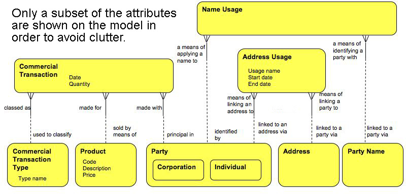 party_data_structure-copy