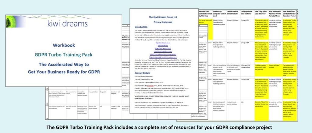 The GDPR Turbo Pack comes with a full set of Project resources.